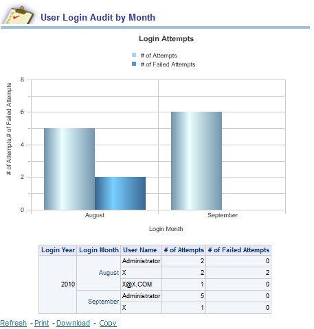 Auditing User Login Attempts - ClearPeaks Blog