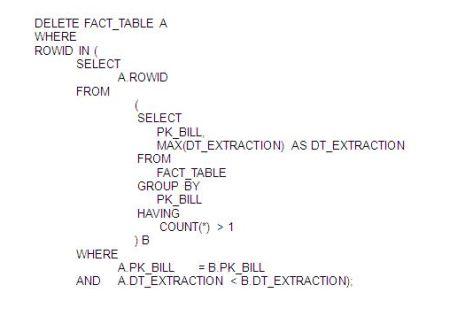 Deduplication using Analytic Function - ClearPeaks