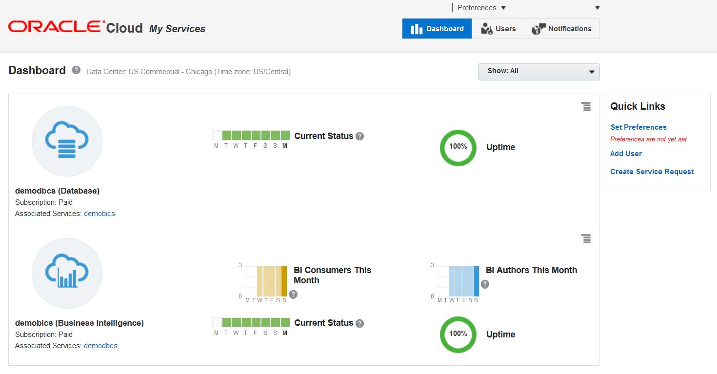 How Oracle BI Cloud Service (BICS) is managed - ClearPeaks Blog