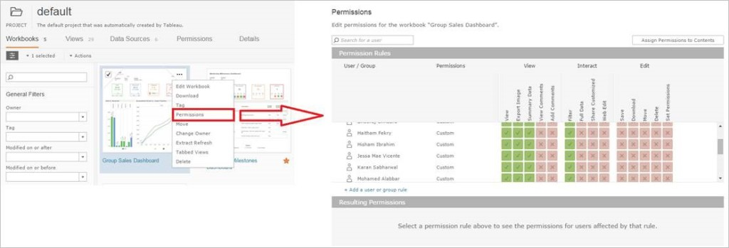 Summarize Tableau Server permissions in one single view