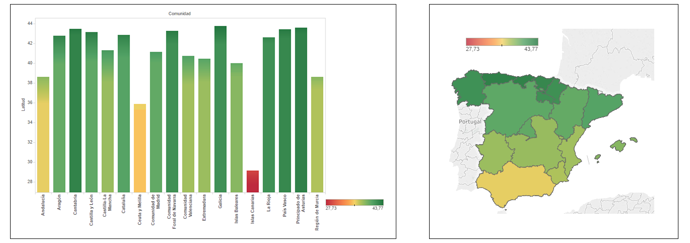 What is geographic data? Comparison bar chart - map