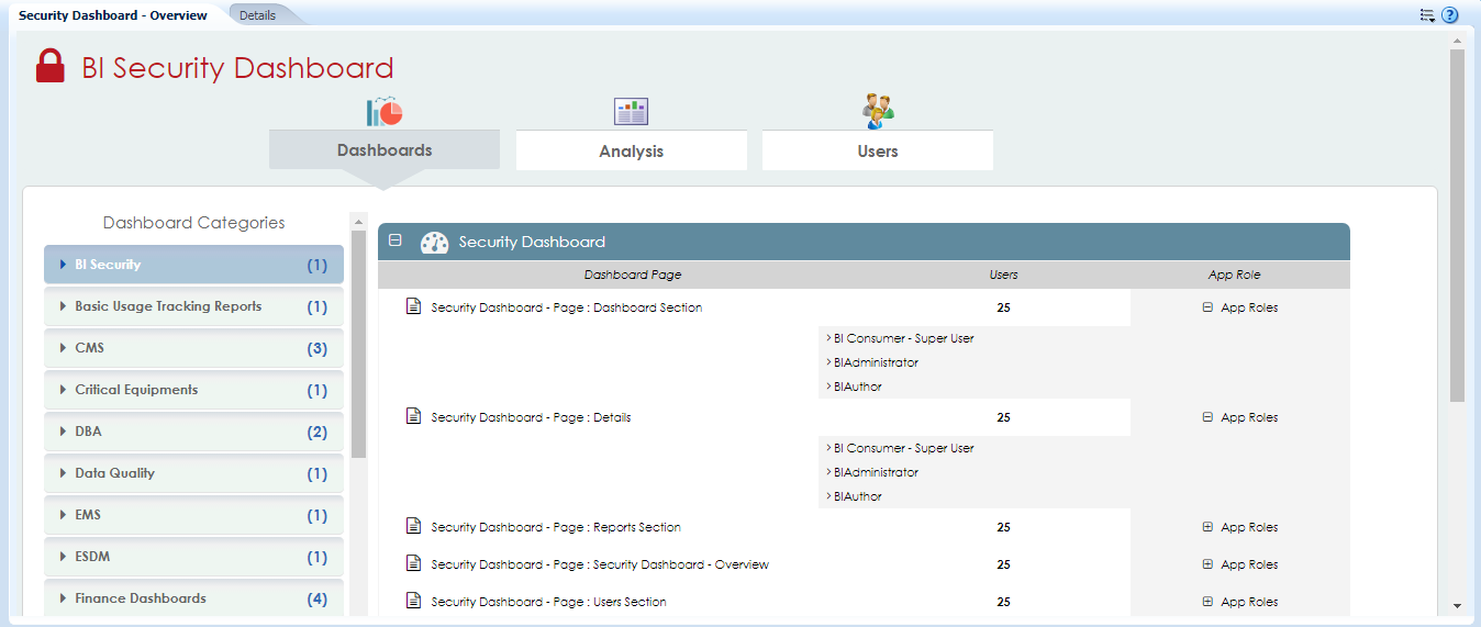 OBIEE Security Dashboard - ClearPeaks Blog