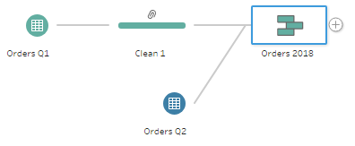 Prepare your data for analysis with Tableau Prep - ClearPeaks Blog