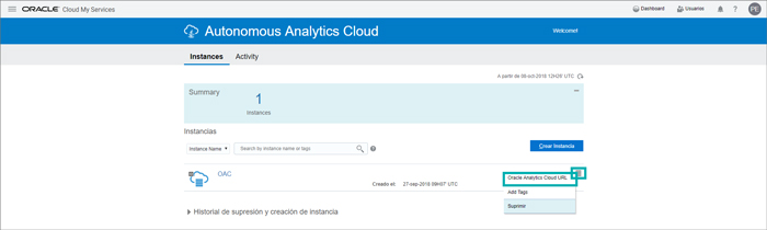 Business Intelligence with Oracle Cloud - ClearPeaks Blog