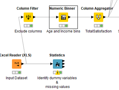Predicting employee attrition with Machine Learning using KNIME