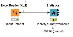 Input data & check statistics